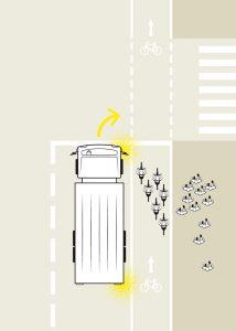 Toter Winkel, schematische Skizzen Darstellung © Mobilitätsagentur Wien